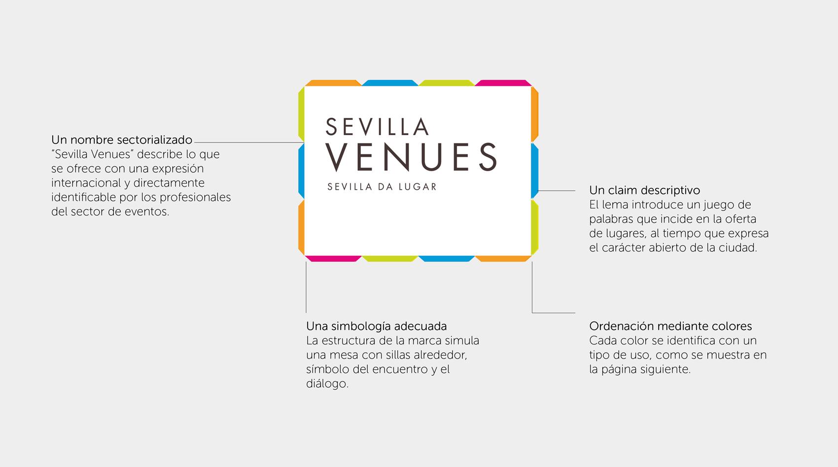 Sevilla-Venues-2
